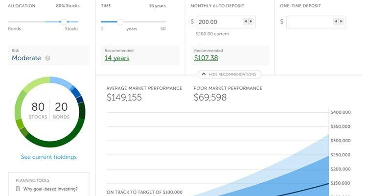 Betterment services 45103 750x400 - 2020 Betterment Review - Automated Robo Advisor with a Human Touch