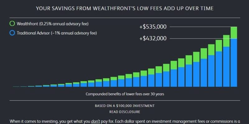 Wealthfront Low fees