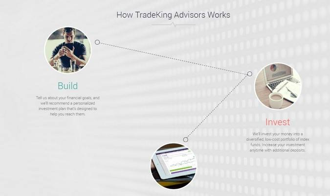 Tradeking Screenshot 2 - TradeKing Advisors Review