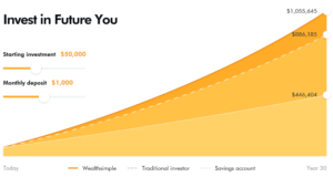 Wealthsimple growth chart