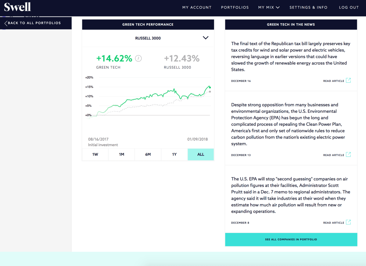 Green Tech Portfolio Page Bottom