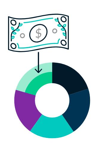 M1 Finance adding money to pie