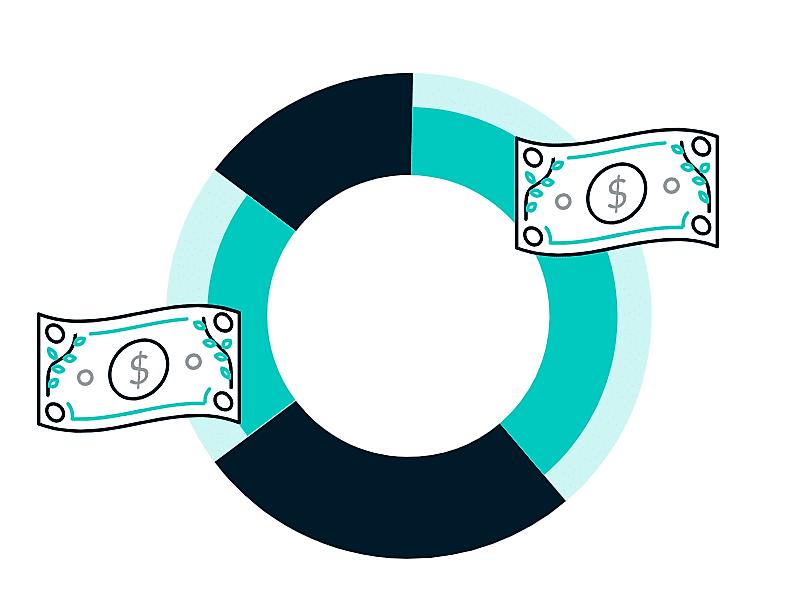 M1 Finance money pie