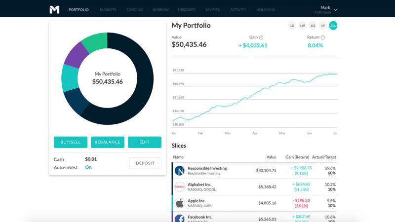 M1 Finance - portfolio