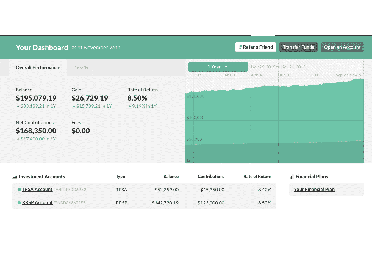 Wealthbar Dashboard