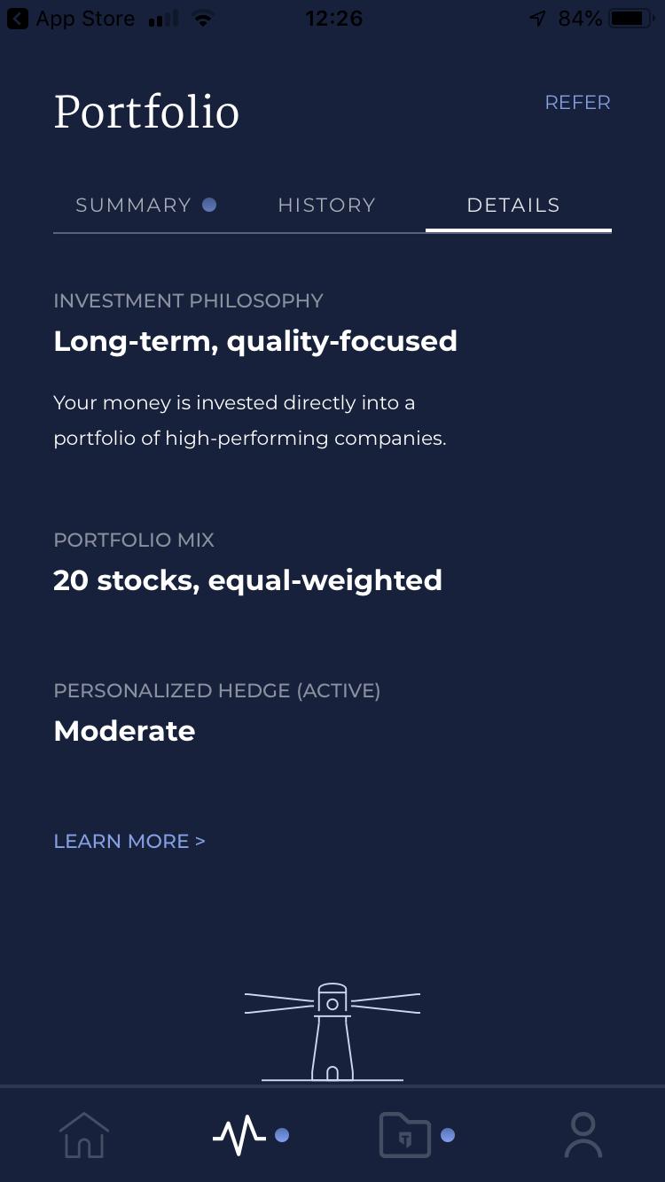 Titan Invest details