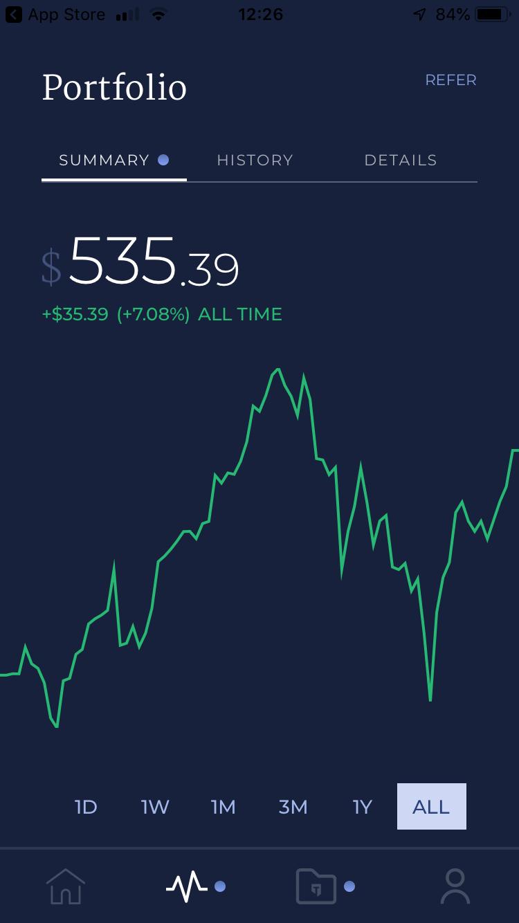 Titan Invest portfolio