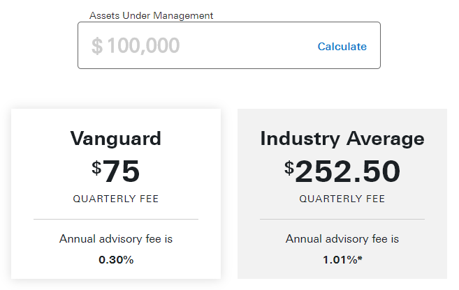 Vanguard PAS Sample Fee 100k - Vanguard Personal Advisor Services Review (2020)