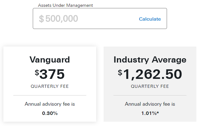 Vanguard PAS Sample Fee 500k - Vanguard Personal Advisor Services Review (2020)