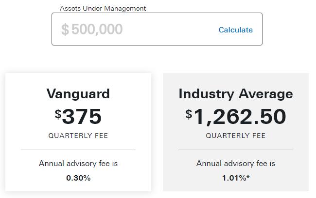 Vanguard Personal Advisor Services Review (2020) 3