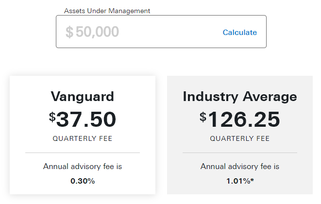 Vanguard PAS Sample Fee 50k - Vanguard Personal Advisor Services Review (2020)