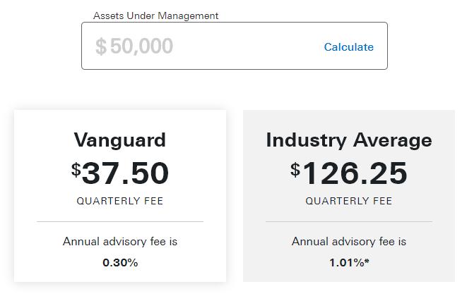 Vanguard Personal Advisor Services Review (2020) 1