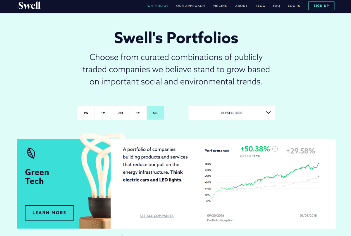 2019 Swell Investing Review 14